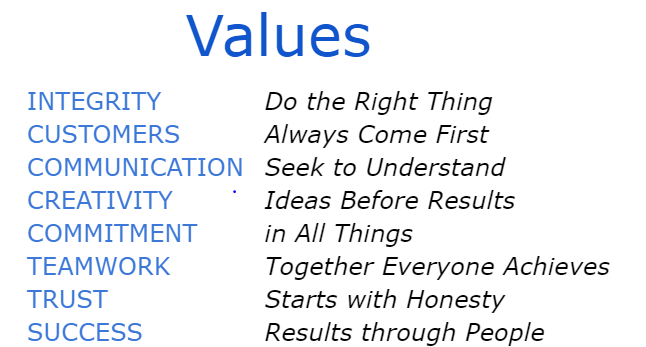 Keller Williams Realty Values